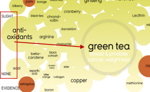 greenteacancer
